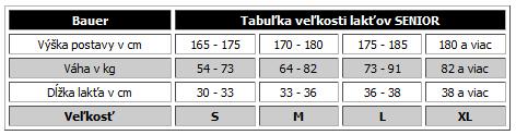 tabulka_velkosti_lakte.jpg